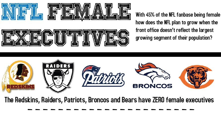 Can the NFL Grow the Female Fan Base Without Women In the Front Office? [State of the NFL Female Fan]